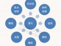 滑石9大应用领域及理化性能