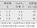 滑石粉中钙含量对生产的影响和测定方法